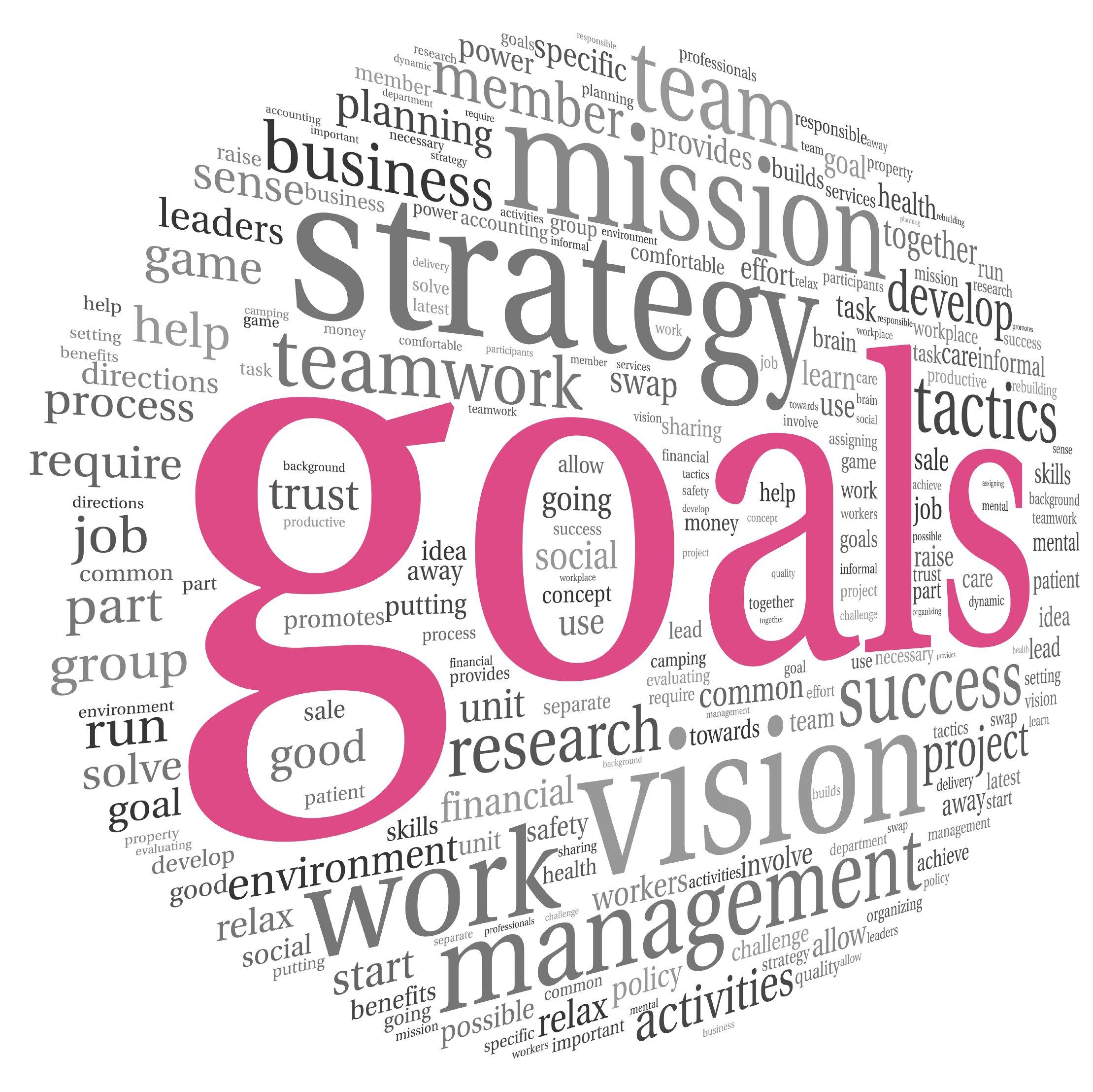 Mind Your Goals 1